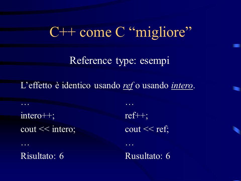 C++ come C migliore … intero++; cout << intero; … Risultato: 6 … ref++; cout << ref; … Rusultato: 6 Reference type: esempi Leffetto è identico usando