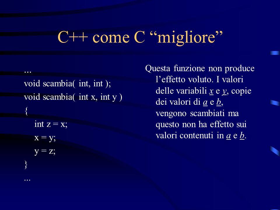 C++ come C migliore... void scambia( int, int ); void scambia( int x, int y ) { int z = x; x = y; y = z; }... Questa funzione non produce leffetto vol