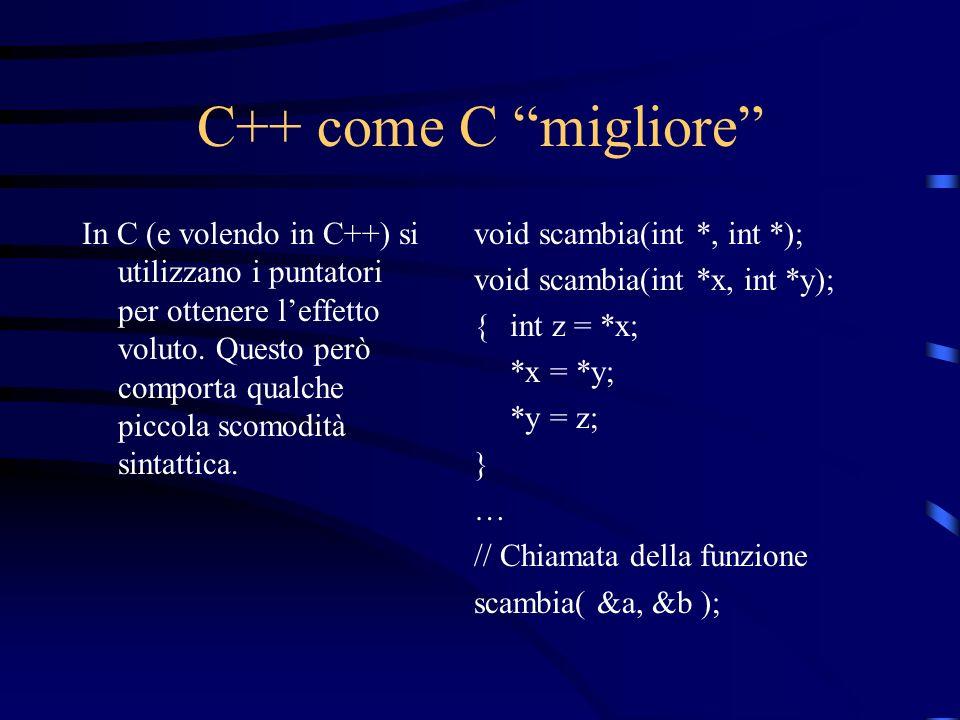 C++ come C migliore In C (e volendo in C++) si utilizzano i puntatori per ottenere leffetto voluto. Questo però comporta qualche piccola scomodità sin