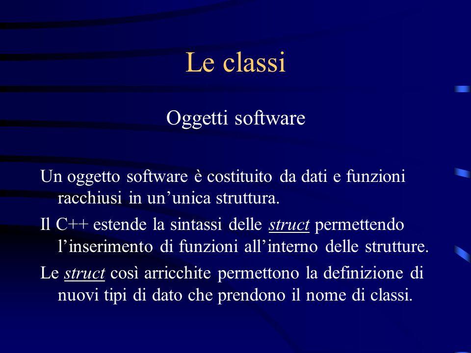 Le classi Oggetti software Un oggetto software è costituito da dati e funzioni racchiusi in ununica struttura. Il C++ estende la sintassi delle struct