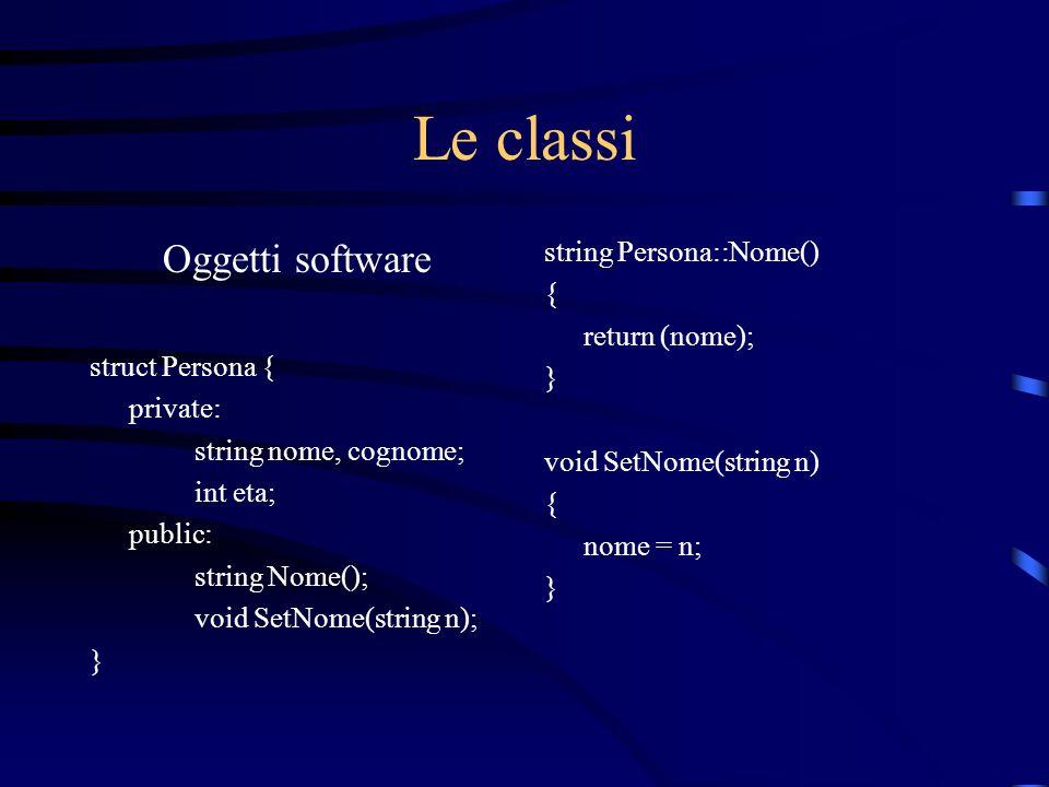 Le classi Oggetti software struct Persona { private: string nome, cognome; int eta; public: string Nome(); void SetNome(string n); } string Persona::N