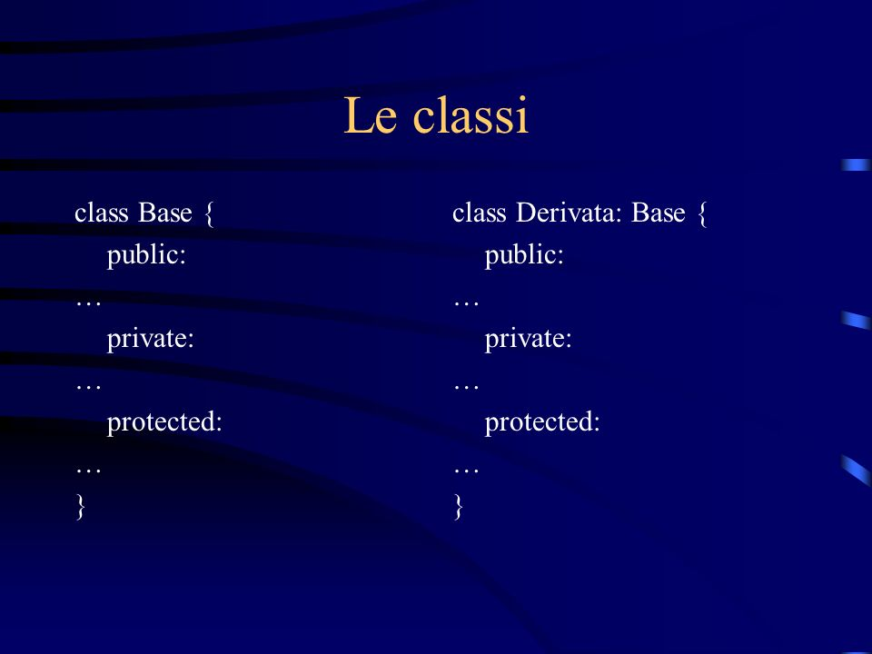 Le classi class Base { public: … private: … protected: … } class Derivata: Base { public: … private: … protected: … }