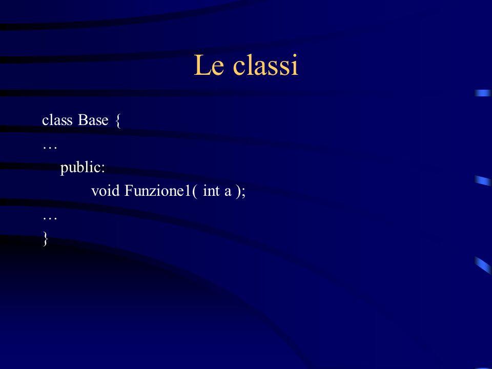 Le classi class Base { … public: void Funzione1( int a ); … }
