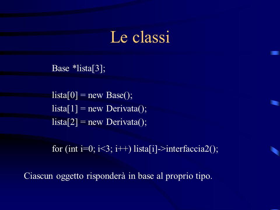 Le classi Base *lista[3]; lista[0] = new Base(); lista[1] = new Derivata(); lista[2] = new Derivata(); for (int i=0; i interfaccia2(); Ciascun oggetto