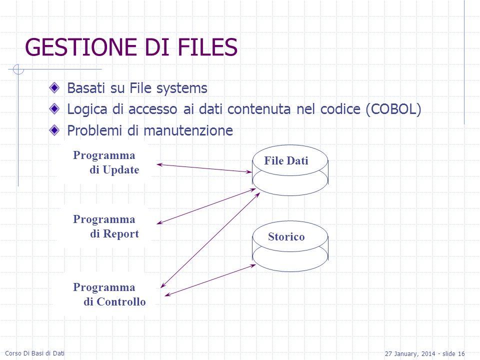 27 January, 2014 - slide 16 Corso Di Basi di Dati GESTIONE DI FILES Basati su File systems Logica di accesso ai dati contenuta nel codice (COBOL) Problemi di manutenzione Programma di Update Programma di Report Programma di Controllo File DatiStorico