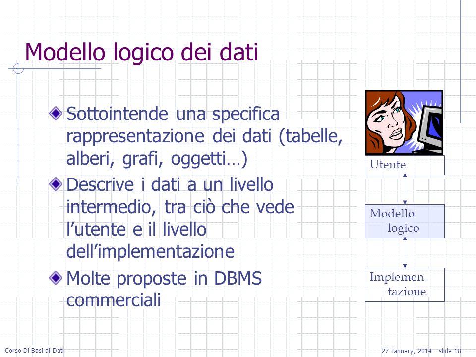 27 January, 2014 - slide 18 Corso Di Basi di Dati Modello logico dei dati Sottointende una specifica rappresentazione dei dati (tabelle, alberi, grafi, oggetti…) Descrive i dati a un livello intermedio, tra ciò che vede lutente e il livello dellimplementazione Molte proposte in DBMS commerciali Implemen- tazione Modello logico Utente