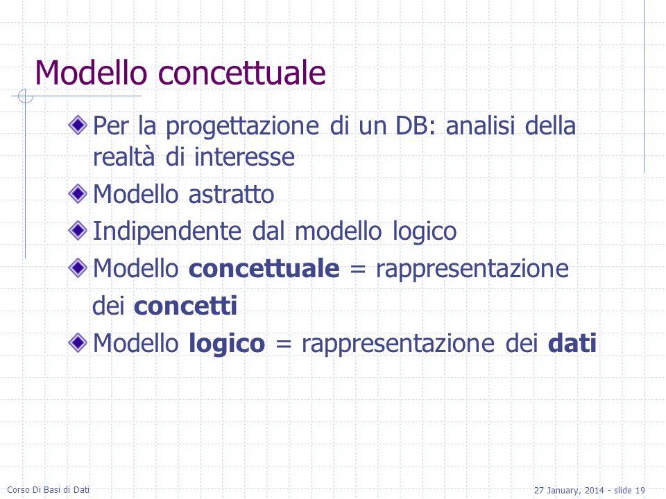 27 January, 2014 - slide 19 Corso Di Basi di Dati Modello concettuale Per la progettazione di un DB: analisi della realtà di interesse Modello astratto Indipendente dal modello logico Modello concettuale = rappresentazione dei concetti Modello logico = rappresentazione dei dati