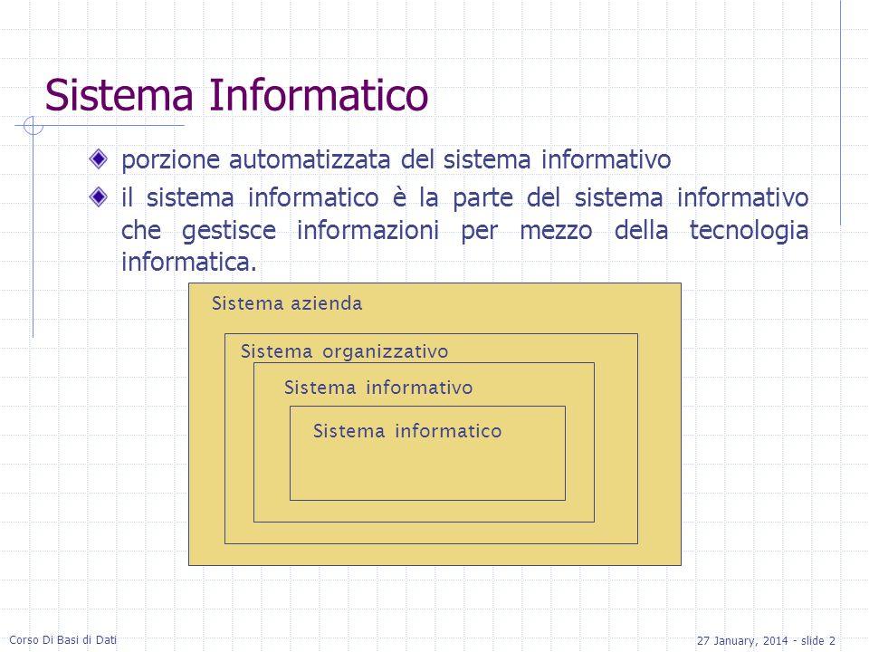 27 January, 2014 - slide 2 Corso Di Basi di Dati Sistema Informatico porzione automatizzata del sistema informativo il sistema informatico è la parte del sistema informativo che gestisce informazioni per mezzo della tecnologia informatica.
