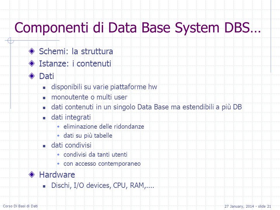 27 January, 2014 - slide 21 Corso Di Basi di Dati Componenti di Data Base System DBS… Schemi: la struttura Istanze: i contenuti Dati disponibili su va