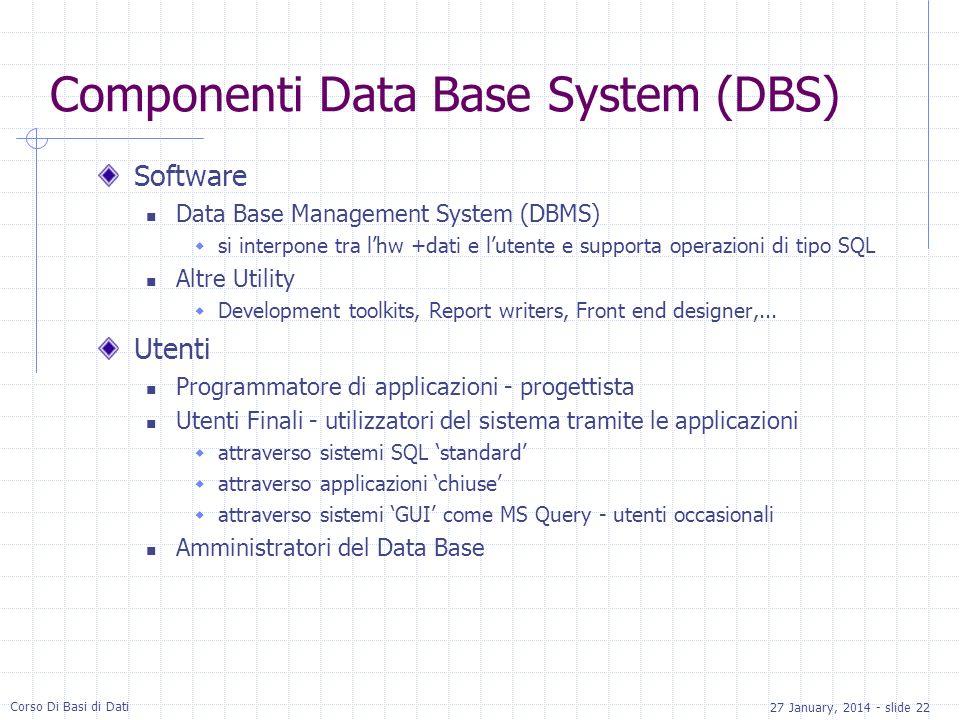 27 January, 2014 - slide 22 Corso Di Basi di Dati Componenti Data Base System (DBS) Software Data Base Management System (DBMS) si interpone tra lhw +