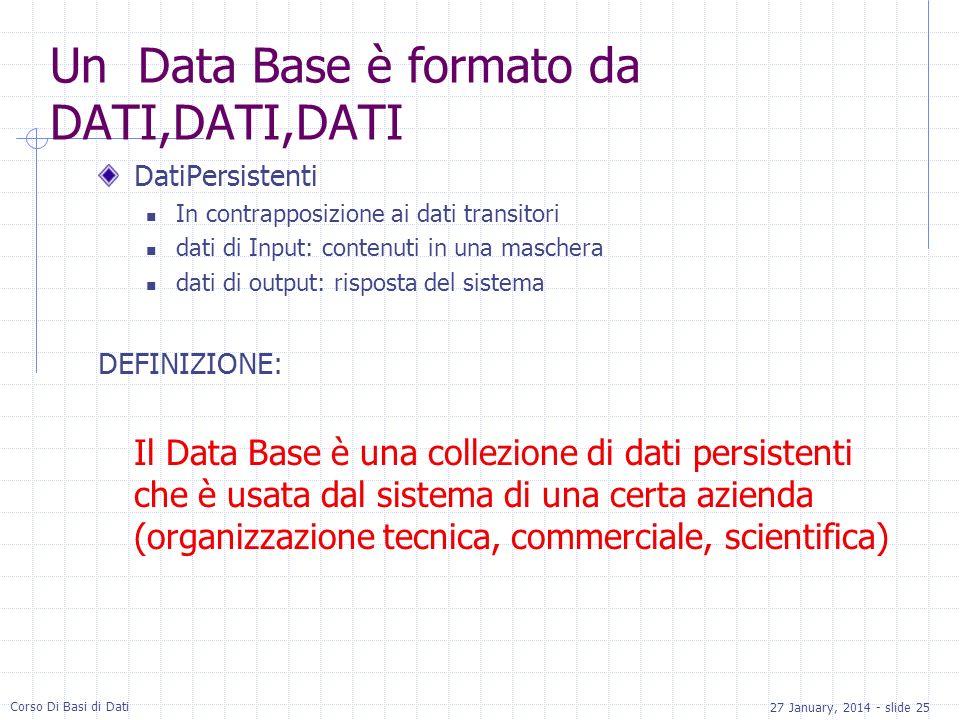 27 January, 2014 - slide 25 Corso Di Basi di Dati Un Data Base è formato da DATI,DATI,DATI DatiPersistenti In contrapposizione ai dati transitori dati