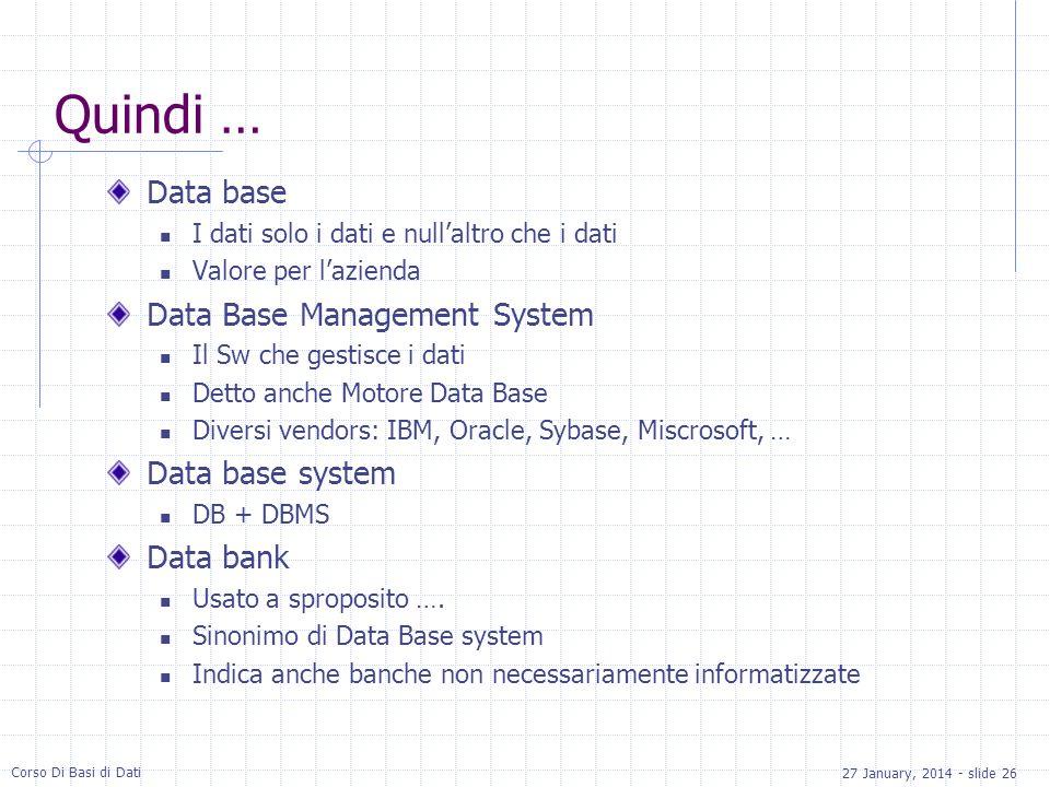 27 January, 2014 - slide 26 Corso Di Basi di Dati Quindi … Data base I dati solo i dati e nullaltro che i dati Valore per lazienda Data Base Managemen