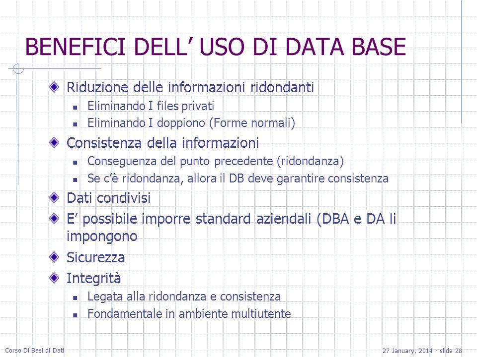 27 January, 2014 - slide 28 Corso Di Basi di Dati BENEFICI DELL USO DI DATA BASE Riduzione delle informazioni ridondanti Eliminando I files privati El