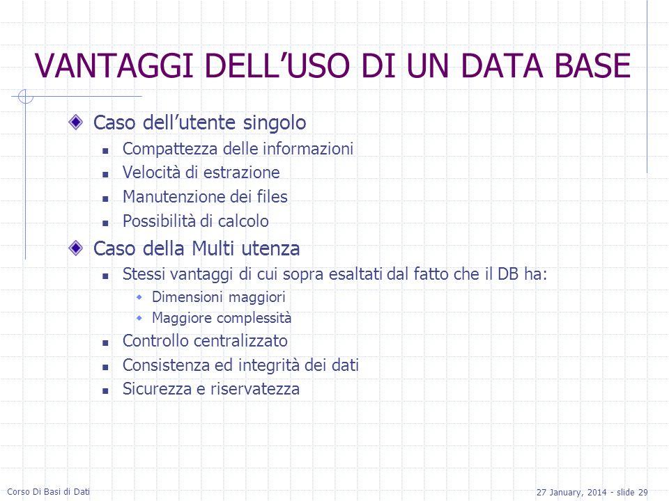 27 January, 2014 - slide 29 Corso Di Basi di Dati VANTAGGI DELLUSO DI UN DATA BASE Caso dellutente singolo Compattezza delle informazioni Velocità di