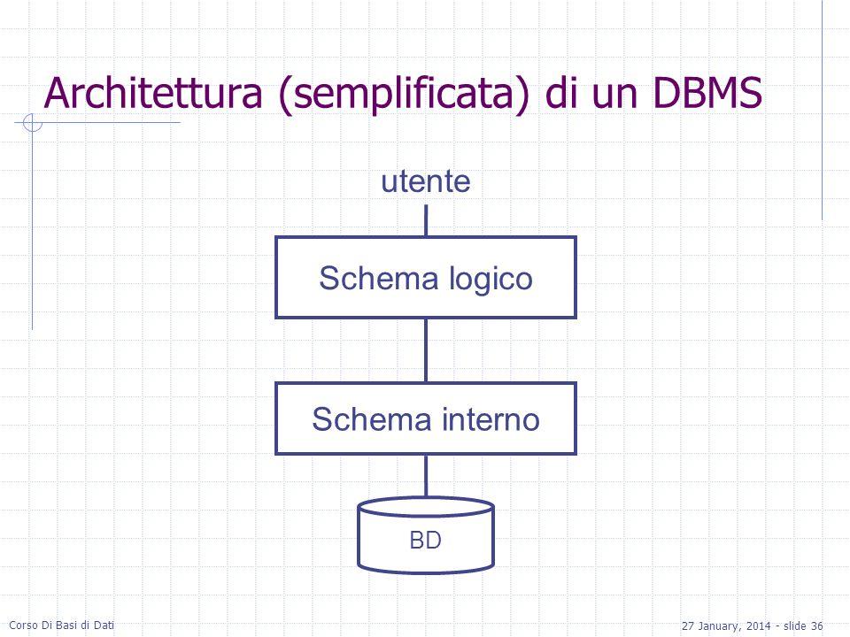 27 January, 2014 - slide 36 Corso Di Basi di Dati Architettura (semplificata) di un DBMS BD Schema logico Schema interno utente