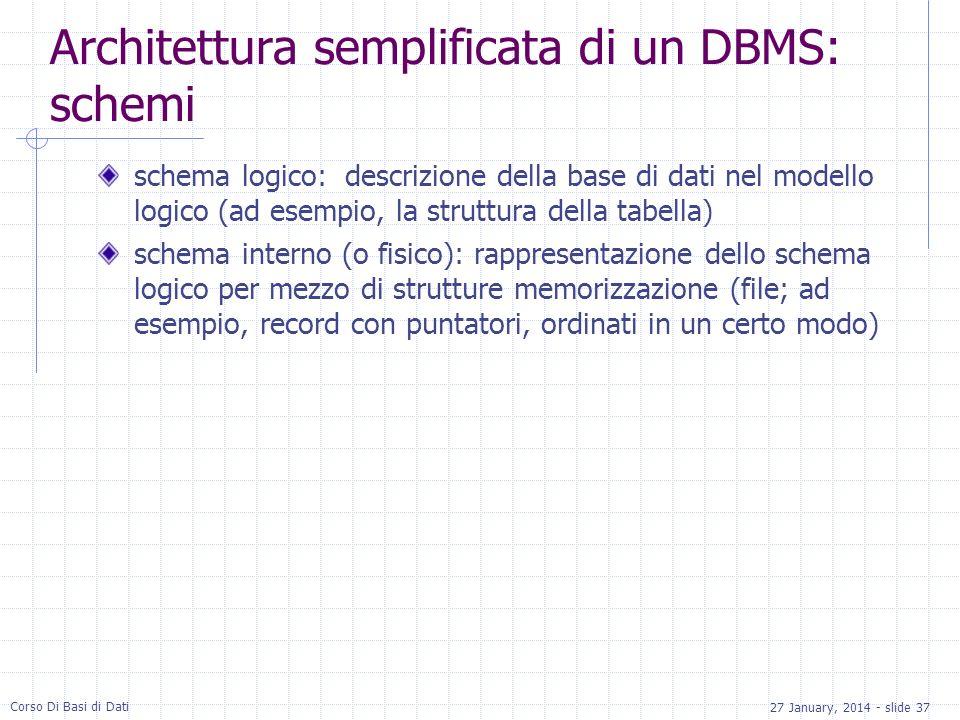27 January, 2014 - slide 37 Corso Di Basi di Dati Architettura semplificata di un DBMS: schemi schema logico: descrizione della base di dati nel model
