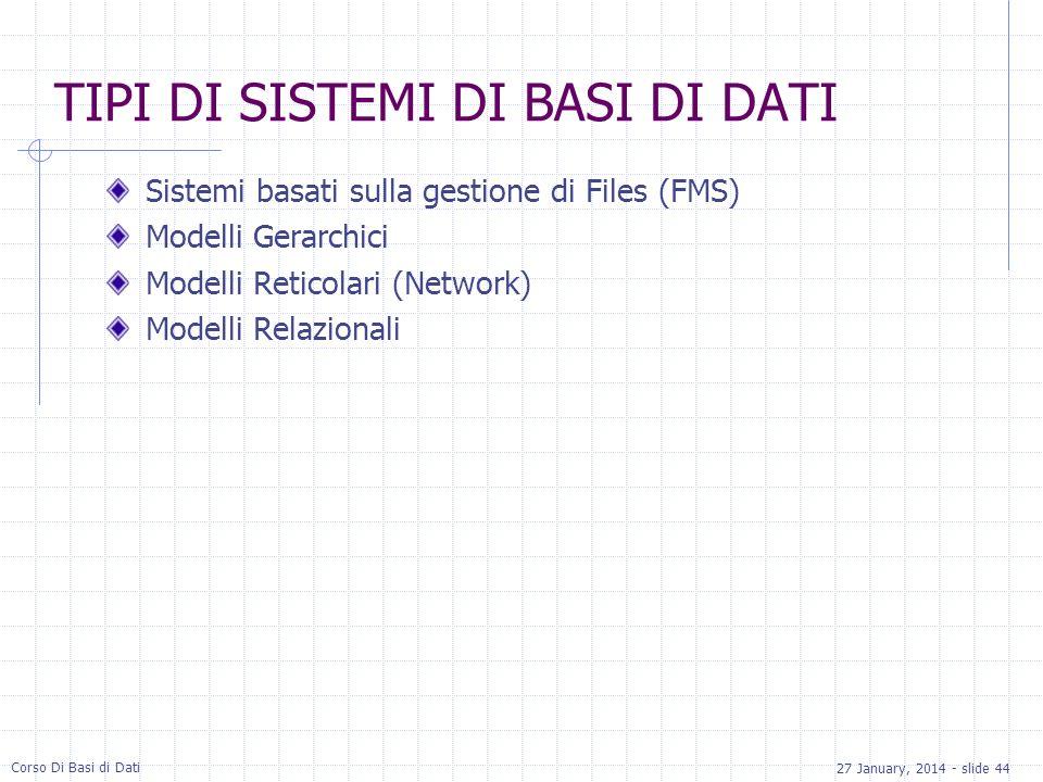 27 January, 2014 - slide 44 Corso Di Basi di Dati TIPI DI SISTEMI DI BASI DI DATI Sistemi basati sulla gestione di Files (FMS) Modelli Gerarchici Modelli Reticolari (Network) Modelli Relazionali