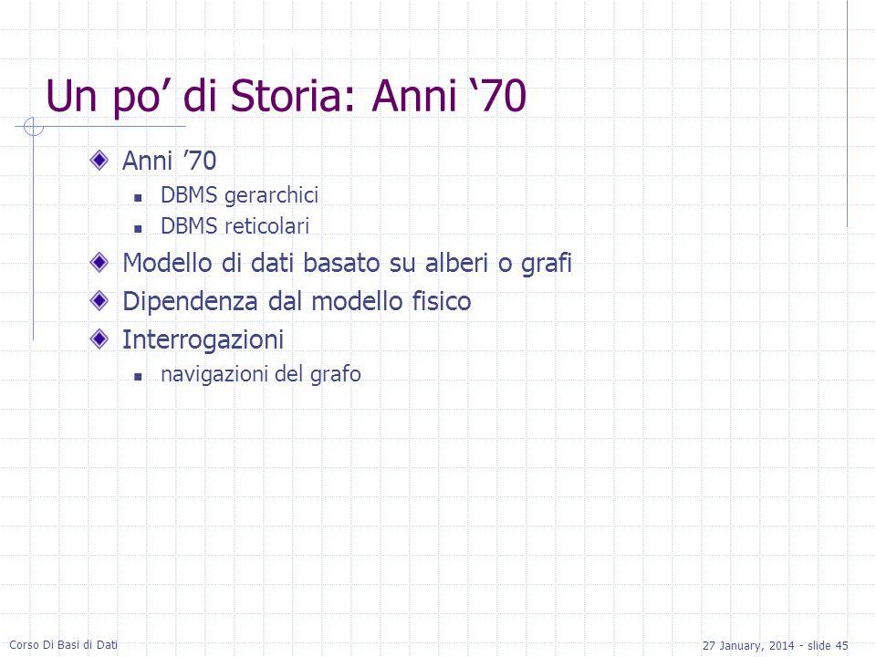 27 January, 2014 - slide 45 Corso Di Basi di Dati Un po di Storia: Anni 70 Anni 70 DBMS gerarchici DBMS reticolari Modello di dati basato su alberi o
