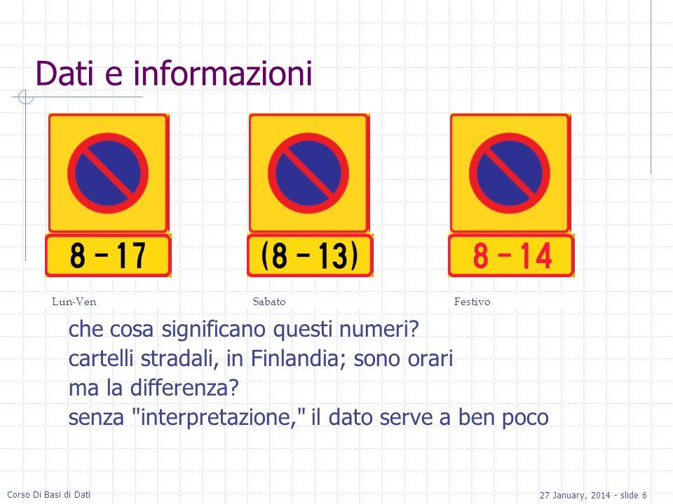 27 January, 2014 - slide 6 Corso Di Basi di Dati Dati e informazioni che cosa significano questi numeri? cartelli stradali, in Finlandia; sono orari m