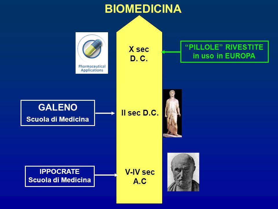 BIOMEDICINA II sec D.C. GALENO Scuola di Medicina V-IV sec A.C IPPOCRATE Scuola di Medicina X sec D. C. PILLOLE RIVESTITE in uso in EUROPA