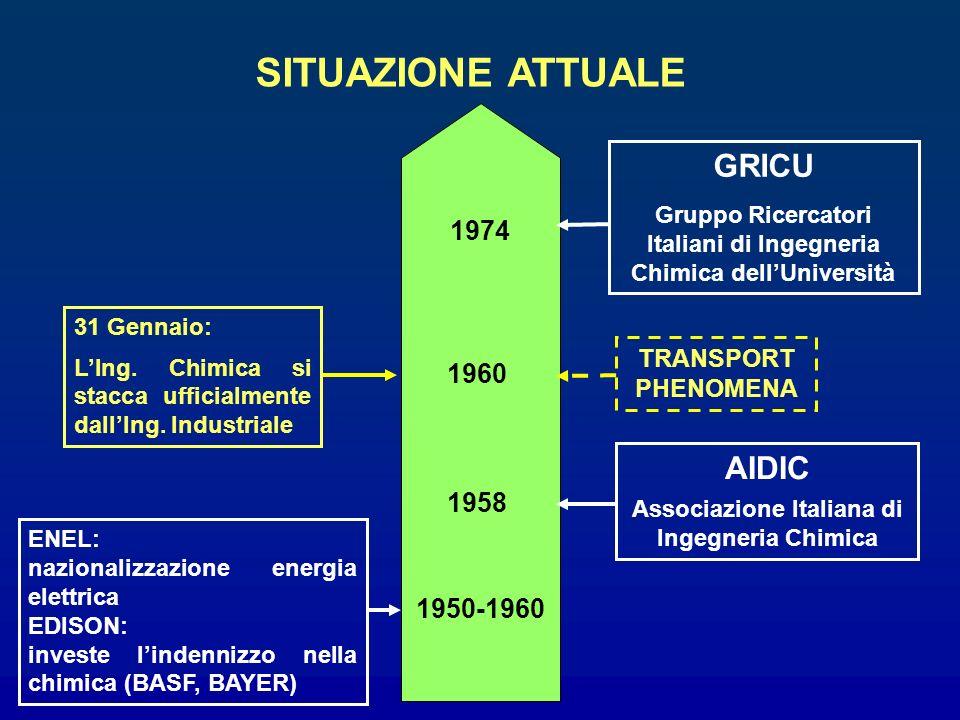 Strato Corneo Derma Epidermide Soluto Circolazione sanguinea PERMEAZIONE: bilancio di massa VALIDITA GENERALE DEI BILANCI DI MASSA, ENERGIA, Q.