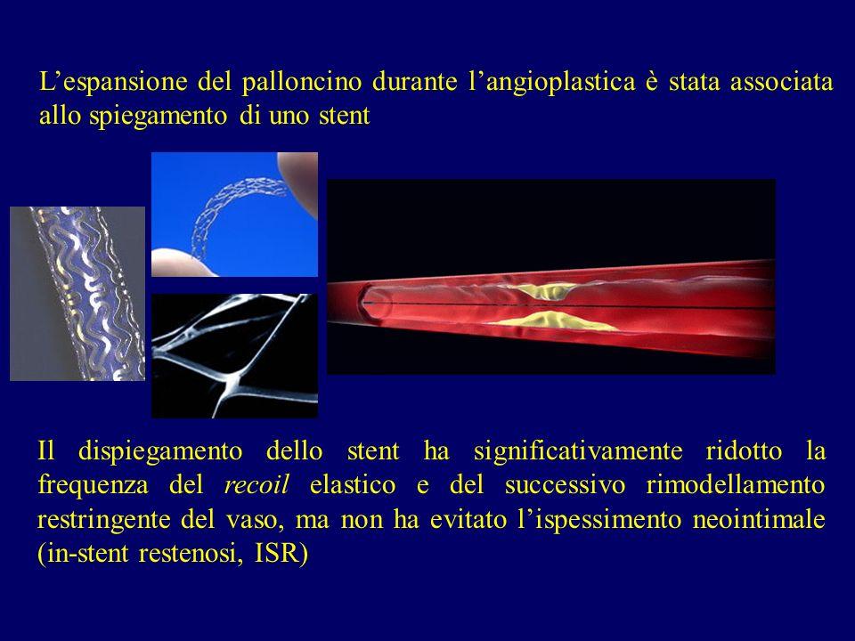 Lespansione del palloncino durante langioplastica è stata associata allo spiegamento di uno stent Il dispiegamento dello stent ha significativamente r
