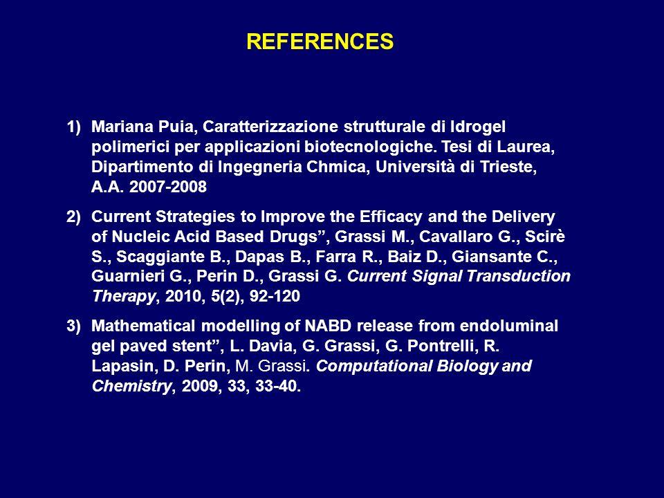 REFERENCES 1)Mariana Puia, Caratterizzazione strutturale di Idrogel polimerici per applicazioni biotecnologiche. Tesi di Laurea, Dipartimento di Ingeg