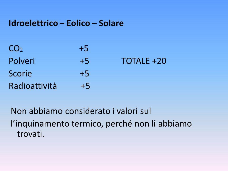 Idroelettrico – Eolico – Solare CO 2 +5 Polveri +5 TOTALE +20 Scorie +5 Radioattività +5 Non abbiamo considerato i valori sul linquinamento termico, p