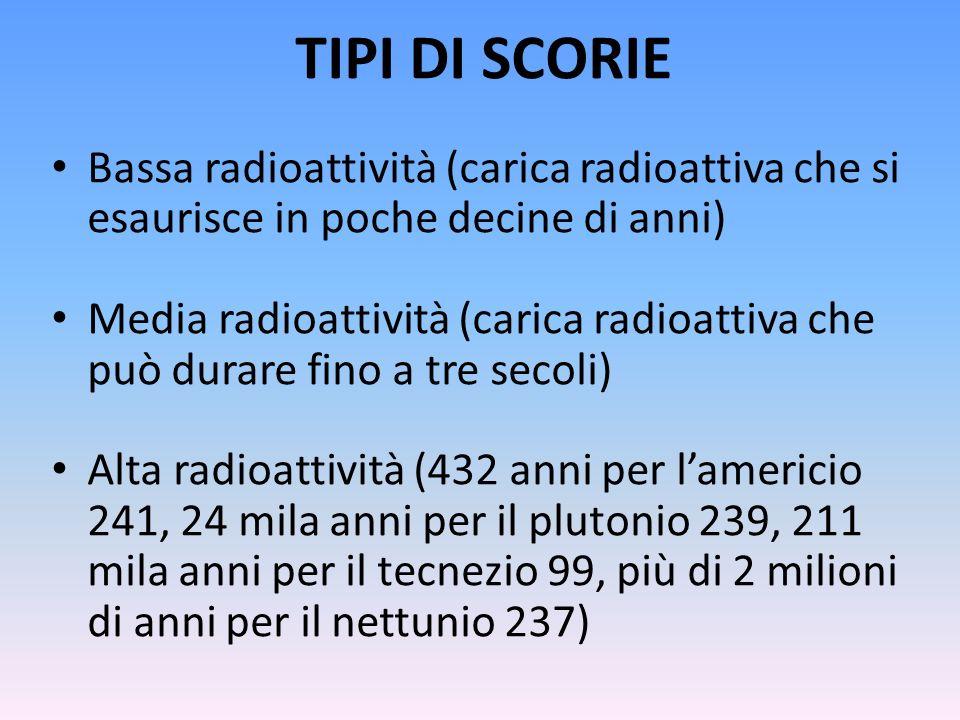TIPI DI SCORIE Bassa radioattività (carica radioattiva che si esaurisce in poche decine di anni) Media radioattività (carica radioattiva che può durar