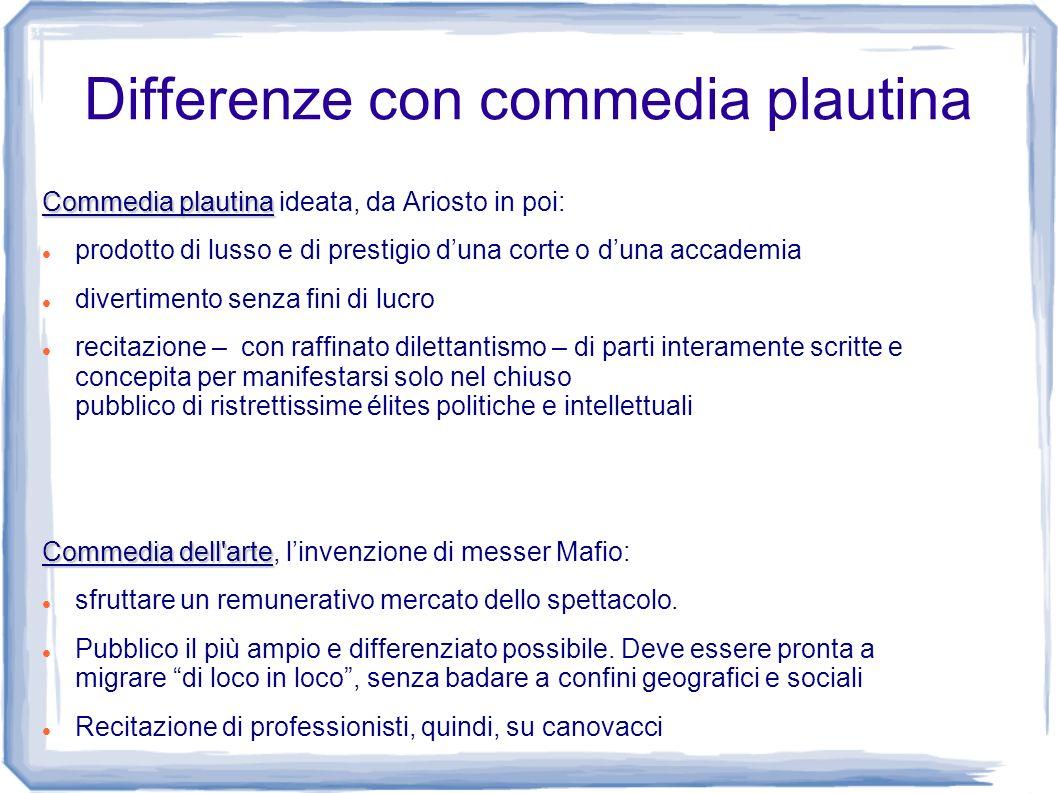 Differenze con commedia plautina Commedia plautina Commedia plautina ideata, da Ariosto in poi: prodotto di lusso e di prestigio duna corte o duna acc