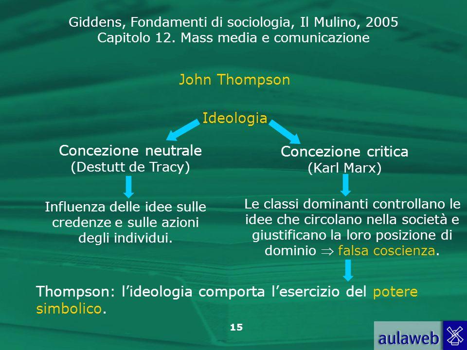 Giddens, Fondamenti di sociologia, Il Mulino, 2005 Capitolo 12. Mass media e comunicazione 15 John Thompson Ideologia Concezione neutrale (Destutt de