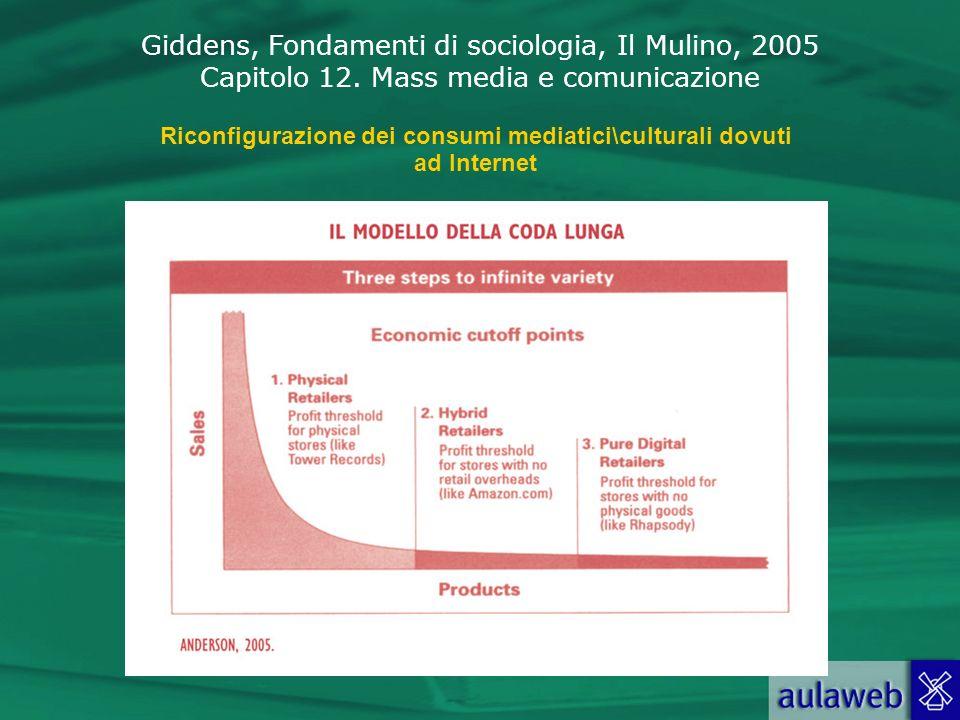 Giddens, Fondamenti di sociologia, Il Mulino, 2005 Capitolo 12. Mass media e comunicazione Riconfigurazione dei consumi mediatici\culturali dovuti ad