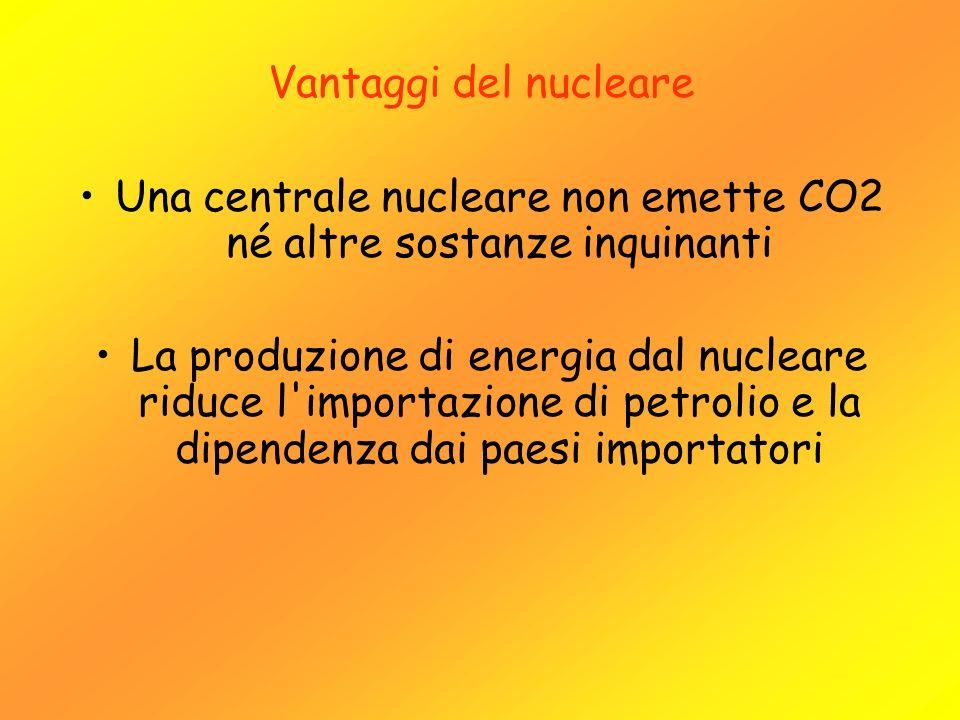 Vantaggi del nucleare Una centrale nucleare non emette CO2 né altre sostanze inquinanti La produzione di energia dal nucleare riduce l'importazione di
