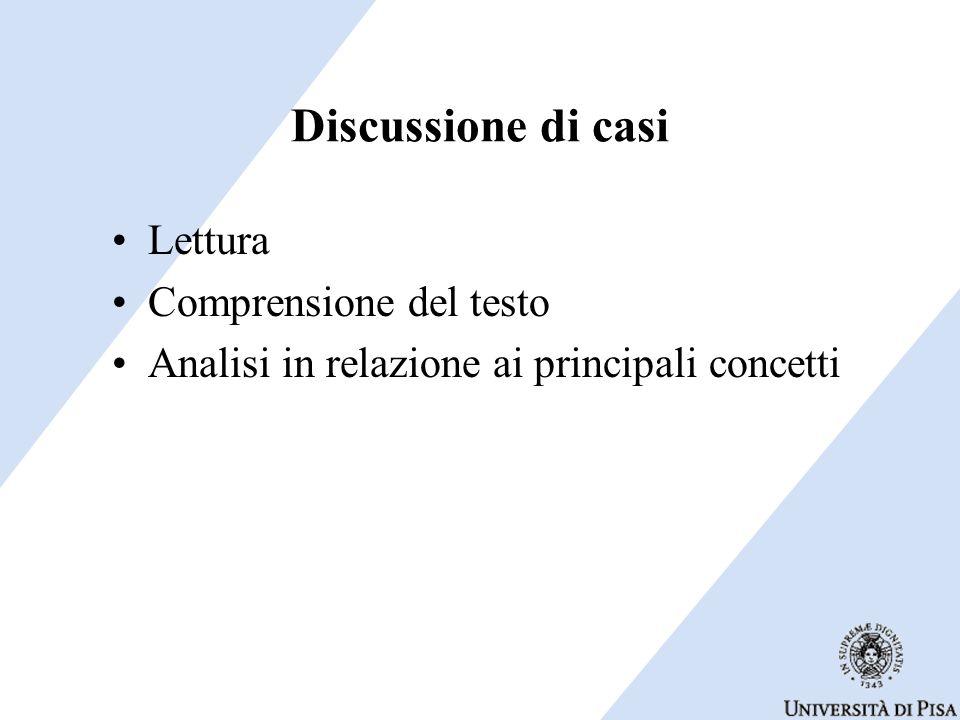 Lezione frontale Enunciazione e consolidamento dei concetti fondamentali Interazione