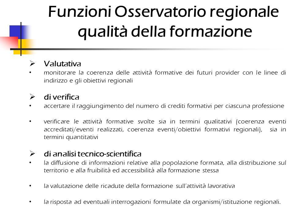 Funzioni Osservatorio regionale qualità della formazione Valutativa monitorare la coerenza delle attività formative dei futuri provider con le linee d