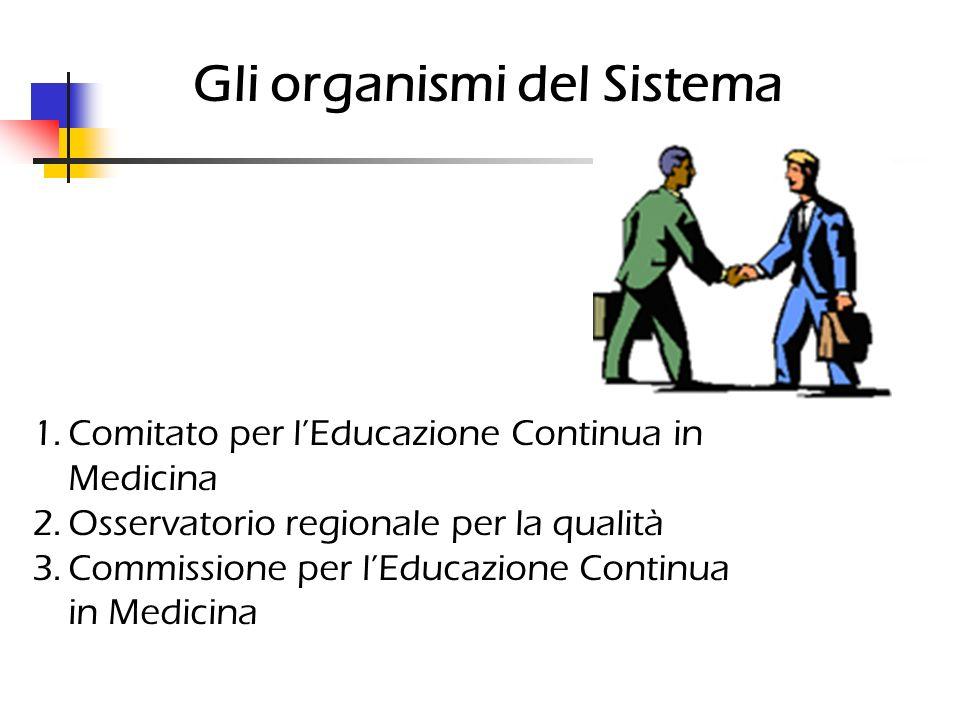 Gli organismi del Sistema 1.Comitato per lEducazione Continua in Medicina 2.Osservatorio regionale per la qualità 3.Commissione per lEducazione Continua in Medicina