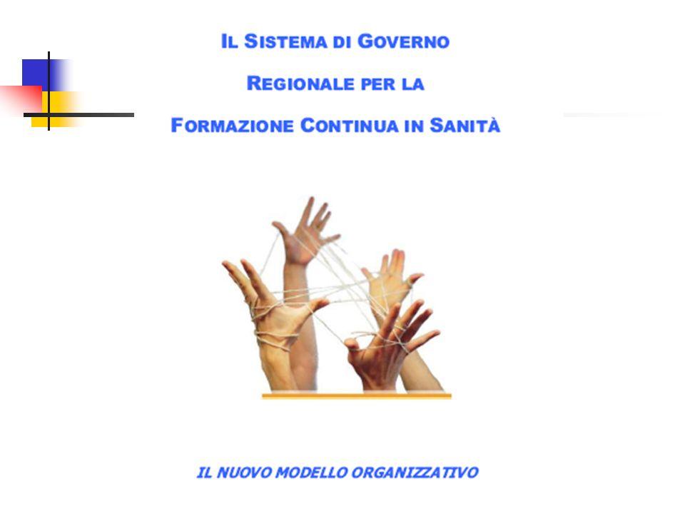 I cardini del Sistema 1.nuovo sistema di Governance della formazione regionale 2.accreditamento dei Provider di formazione ECM 3.istituzione di un Osservatorio regionale sulla qualità della formazione
