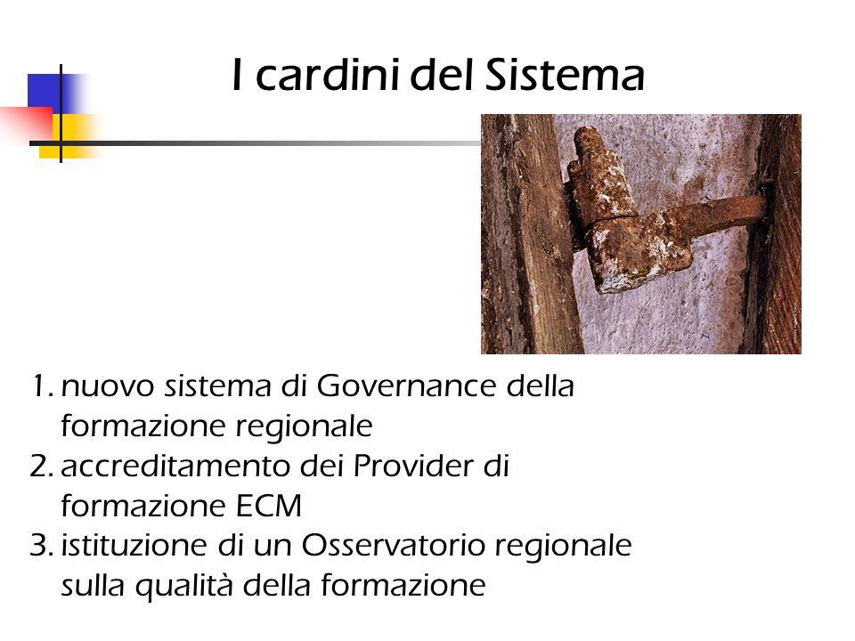 I cardini del Sistema 1.nuovo sistema di Governance della formazione regionale 2.accreditamento dei Provider di formazione ECM 3.istituzione di un Oss