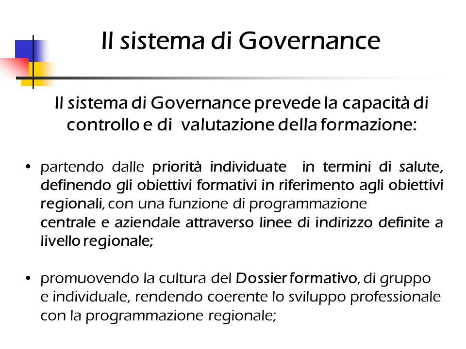 Il sistema di Governance Il sistema di Governance prevede la capacità di controllo e di valutazione della formazione: partendo dalle priorità individu