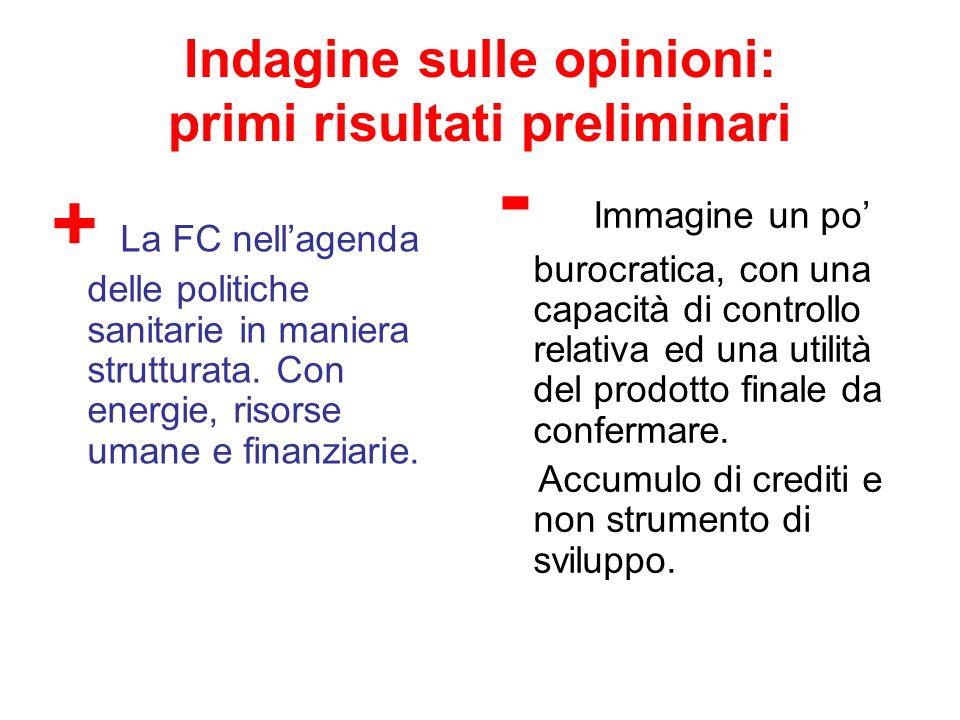 Indagine sulle opinioni: primi risultati preliminari + La FC nellagenda delle politiche sanitarie in maniera strutturata.
