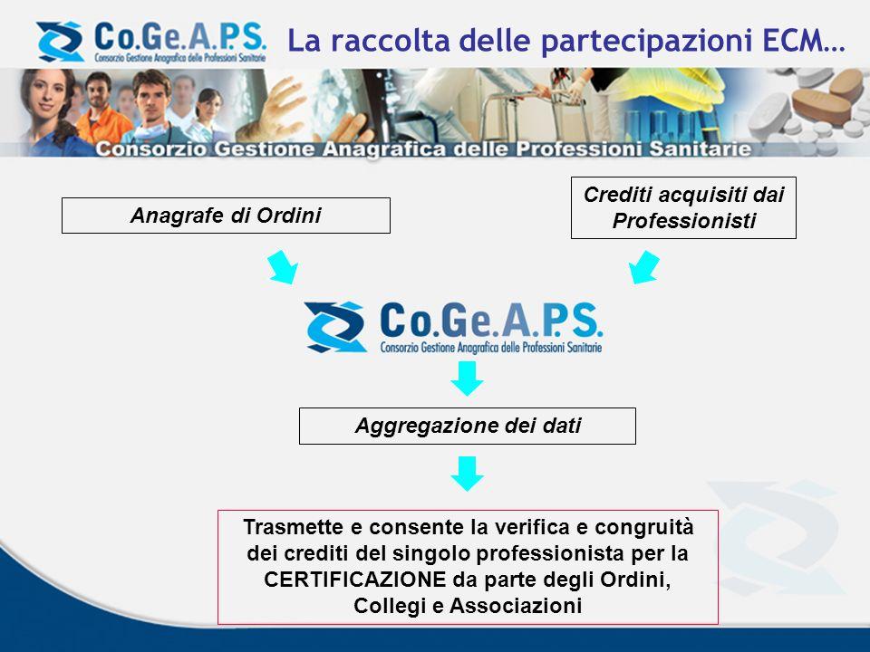 Il Co.Ge.A.P.S.