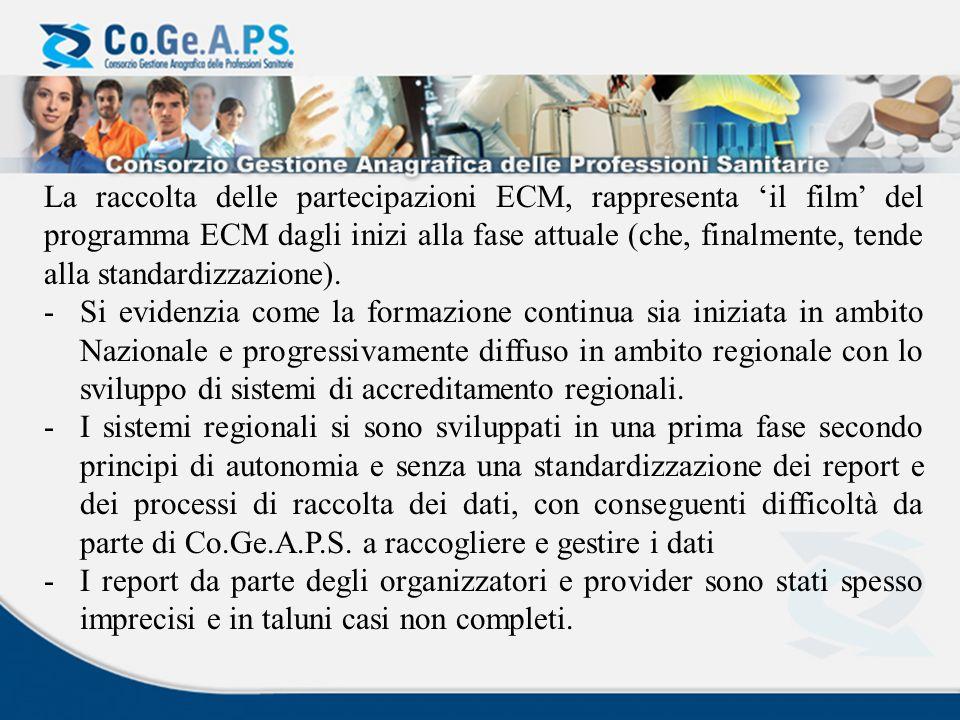 I dati raccolti da Co.Ge.A.P.S.si riferiscono al periodo 2002 - 2011.