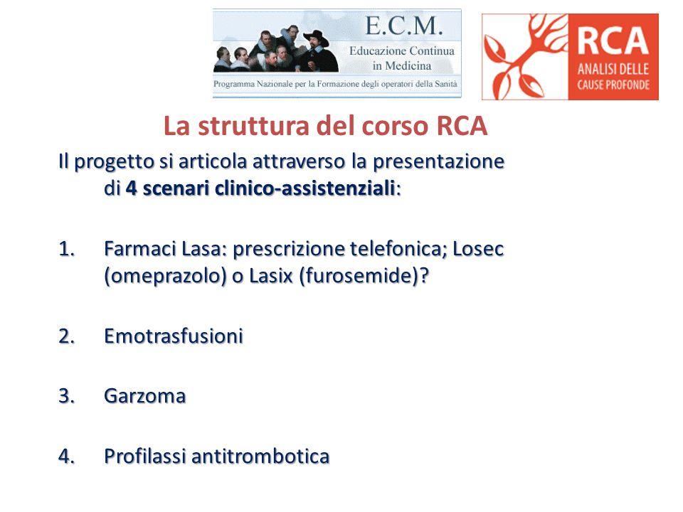 La struttura del corso RCA Il progetto si articola attraverso la presentazione di 4 scenari clinico-assistenziali: 1.Farmaci Lasa: prescrizione telefo