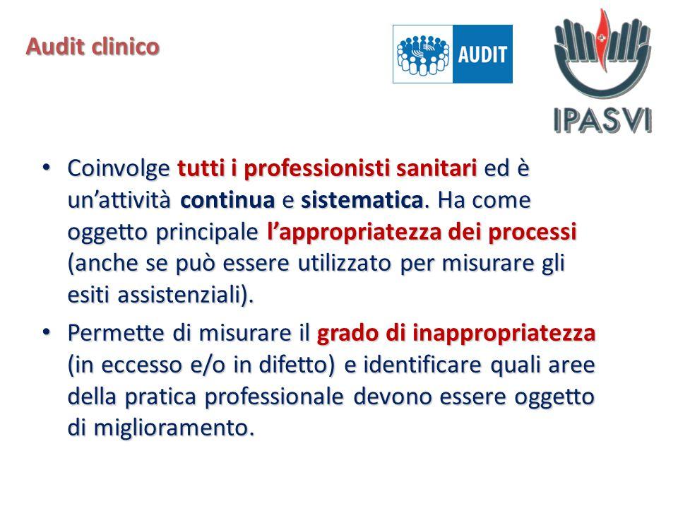 Audit clinico Coinvolge tutti i professionisti sanitari ed è unattività continua e sistematica. Ha come oggetto principale lappropriatezza dei process