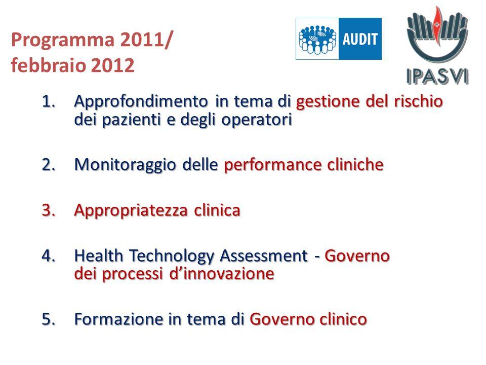 Programma 2011/ febbraio 2012 1.Approfondimento in tema di gestione del rischio dei pazienti e degli operatori 2.Monitoraggio delle performance clinic