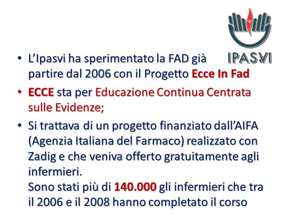 LIpasvi ha sperimentato la FAD già a partire dal 2006 con il Progetto Ecce In Fad LIpasvi ha sperimentato la FAD già a partire dal 2006 con il Progett