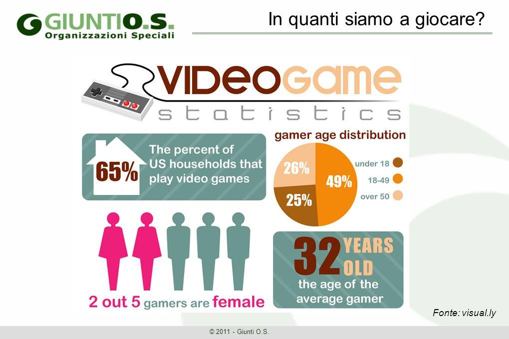 Come giochiamo? © 2011 - Giunti O.S. Fonte: visual.ly