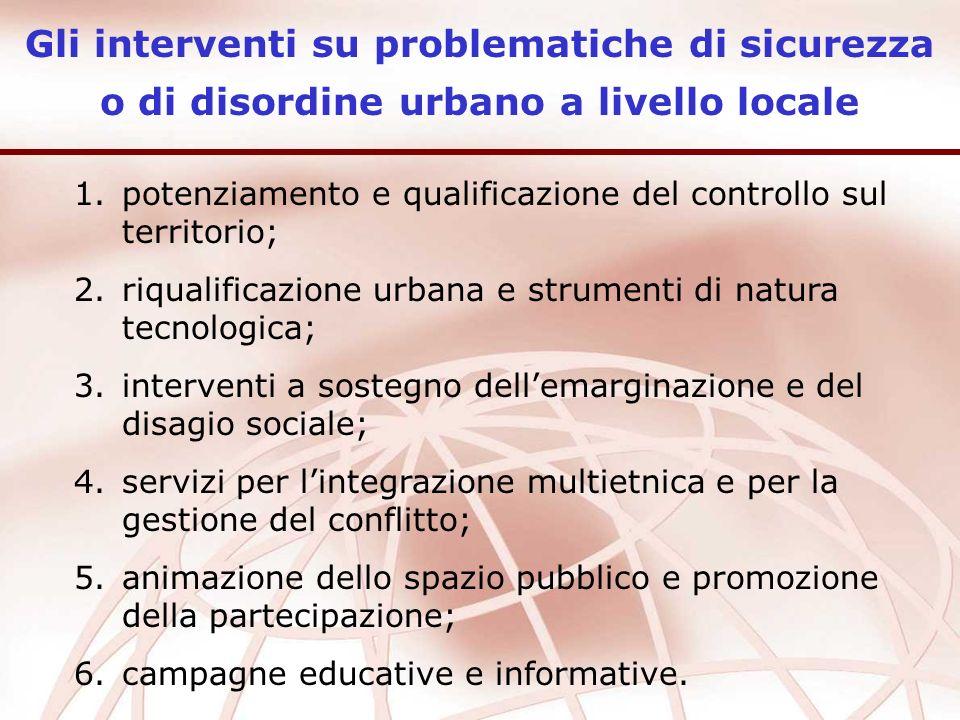 Gli interventi su problematiche di sicurezza o di disordine urbano a livello locale 1.potenziamento e qualificazione del controllo sul territorio; 2.r