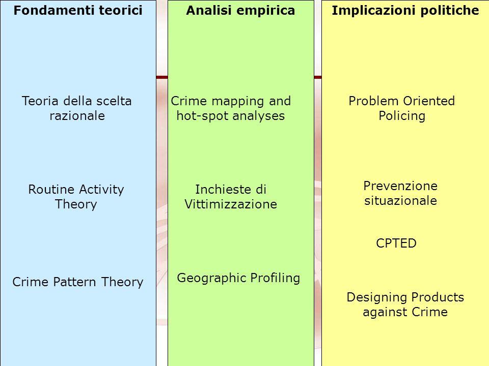 Fondamenti teoriciAnalisi empiricaImplicazioni politiche Teoria della scelta razionale Routine Activity Theory Crime Pattern Theory Crime mapping and