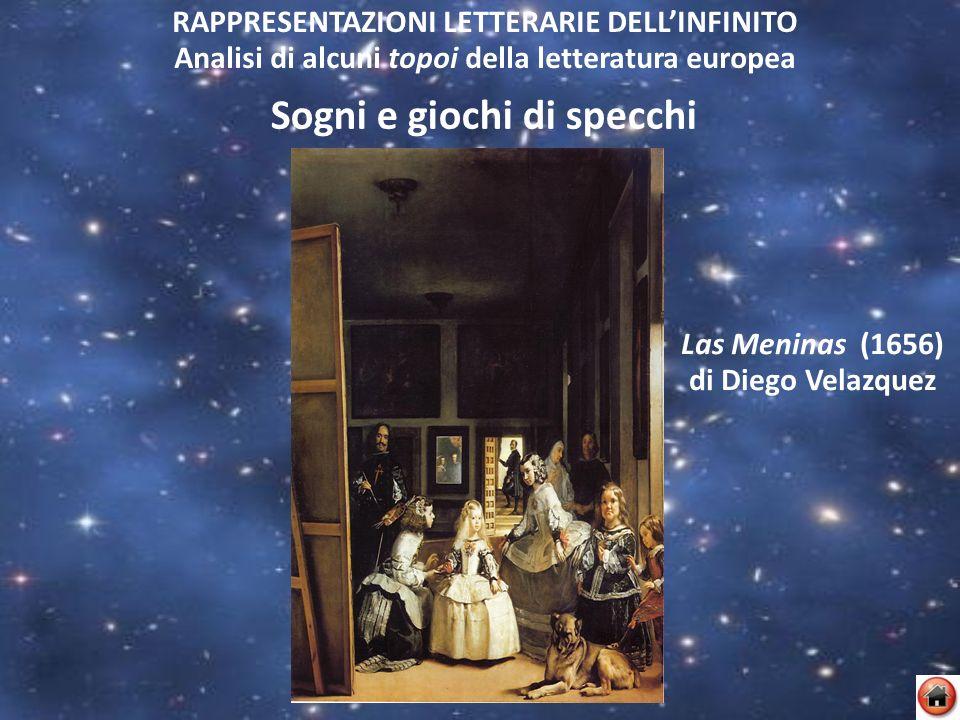 RAPPRESENTAZIONI LETTERARIE DELLINFINITO Analisi di alcuni topoi della letteratura europea Sogni e giochi di specchi Las Meninas (1656) di Diego Velaz